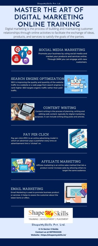 Master your Art in Digital Marketing Online Training